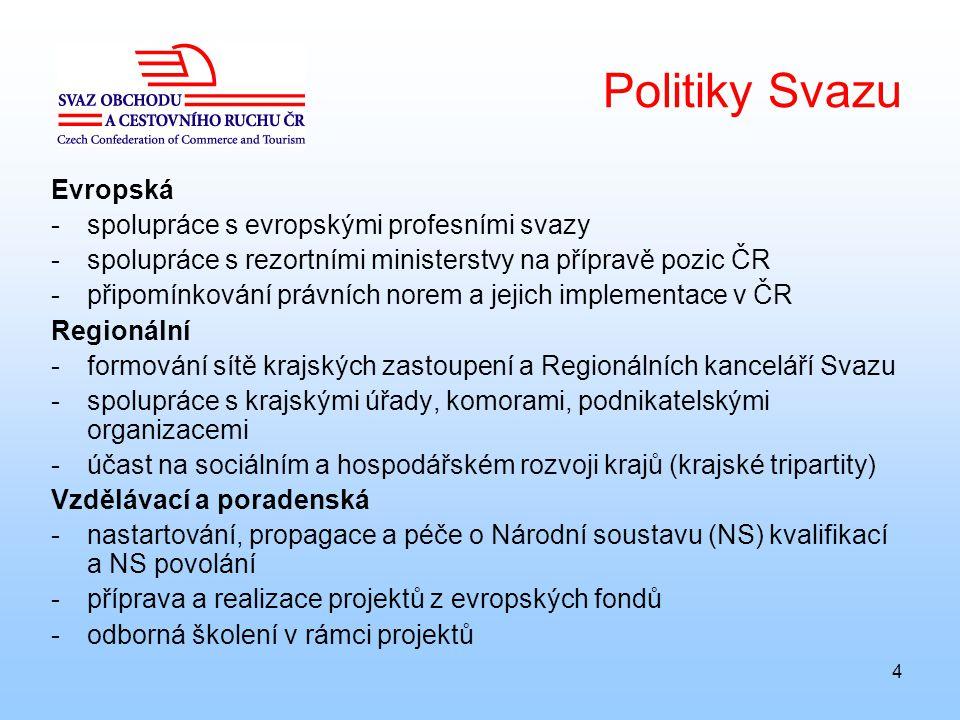 4 Politiky Svazu Evropská -spolupráce s evropskými profesními svazy -spolupráce s rezortními ministerstvy na přípravě pozic ČR -připomínkování právníc