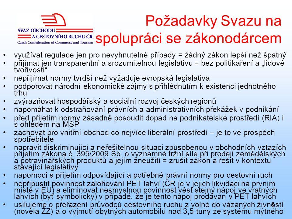 """9 Požadavky Svazu na spolupráci se zákonodárcem využívat regulace jen pro nevyhnutelné případy = žádný zákon lepší než špatný přijímat jen transparentní a srozumitelnou legislativu = bez politikaření a """"lidové tvořivosti nepřijímat normy tvrdší než vyžaduje evropská legislativa podporovat národní ekonomické zájmy s přihlédnutím k existenci jednotného trhu zvýrazňovat hospodářský a sociální rozvoj českých regionů napomáhat k odstraňování právních a administrativních překážek v podnikání před přijetím normy zásadně posoudit dopad na podnikatelské prostředí (RIA) i s ohledem na MSP zachovat pro vnitřní obchod co nejvíce liberální prostředí – je to ve prospěch spotřebitele napravit diskriminující a neřešitelnou situaci způsobenou v obchodních vztazích přijetím zákona č."""