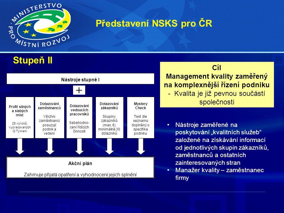 """Představení NSKS pro ČR Nástroje zaměřené na poskytování """"kvalitních služeb"""" založené na získávání informací od jednotlivých skupin zákazníků, zaměstn"""