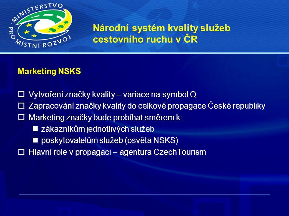 Národní systém kvality služeb cestovního ruchu v ČR Marketing NSKS  Vytvoření značky kvality – variace na symbol Q  Zapracování značky kvality do ce