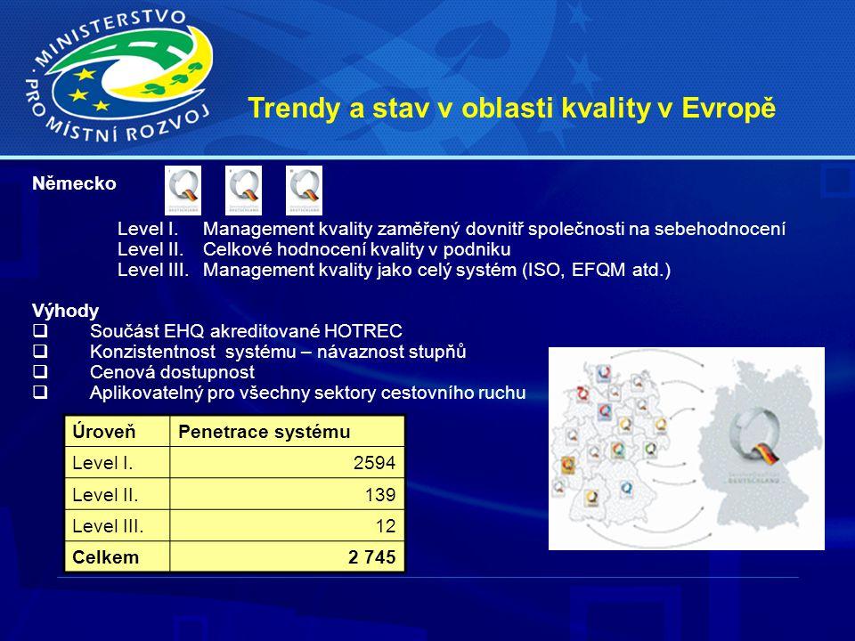 Německo Level I.Management kvality zaměřený dovnitř společnosti na sebehodnocení Level II.Celkové hodnocení kvality v podniku Level III.Management kva