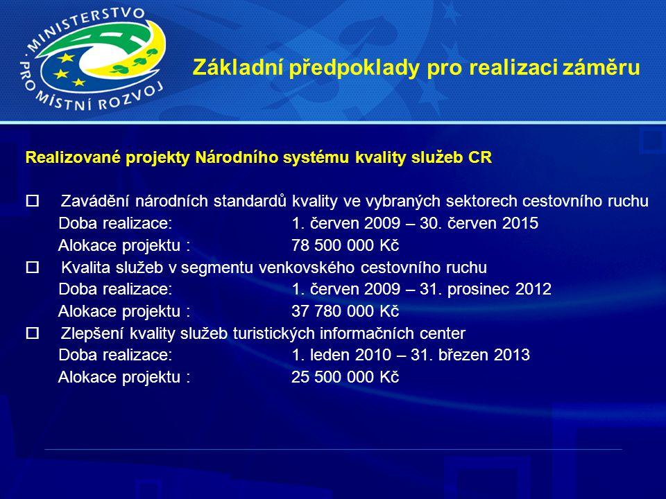 Realizované projekty Národního systému kvality služeb CR  Zavádění národních standardů kvality ve vybraných sektorech cestovního ruchu Doba realizace