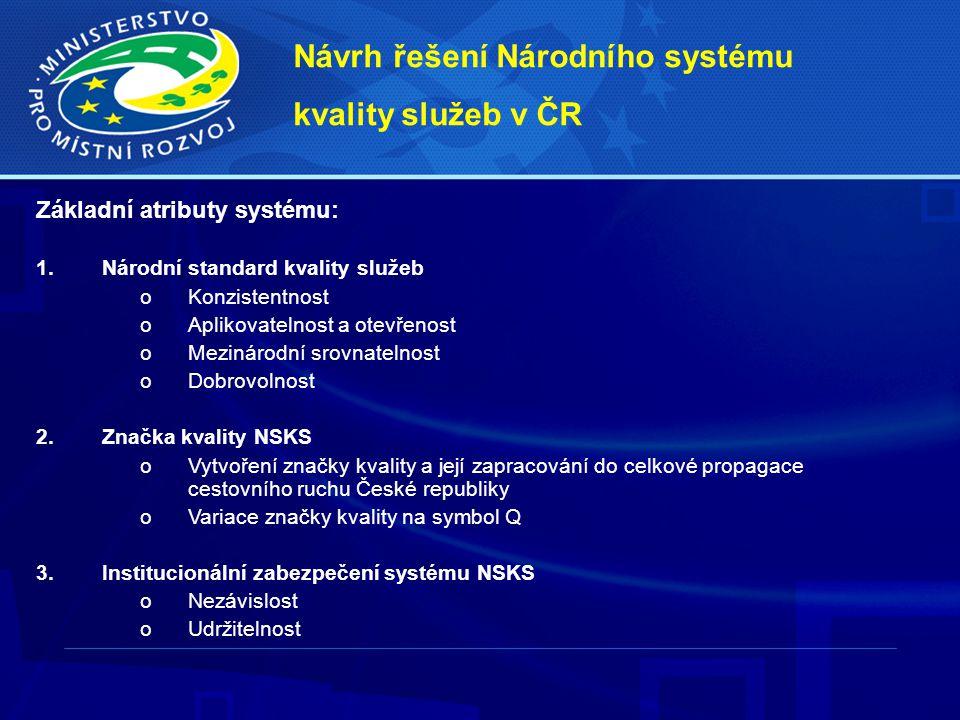 Návrh řešení Národního systému kvality služeb v ČR Základní atributy systému: 1.Národní standard kvality služeb oKonzistentnost oAplikovatelnost a ote