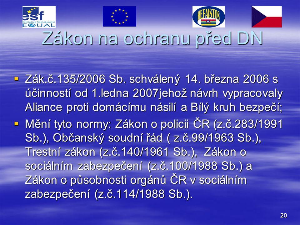 20 Zákon na ochranu před DN  Zák.č.135/2006 Sb. schválený 14. března 2006 s účinností od 1.ledna 2007jehož návrh vypracovaly Aliance proti domácímu n
