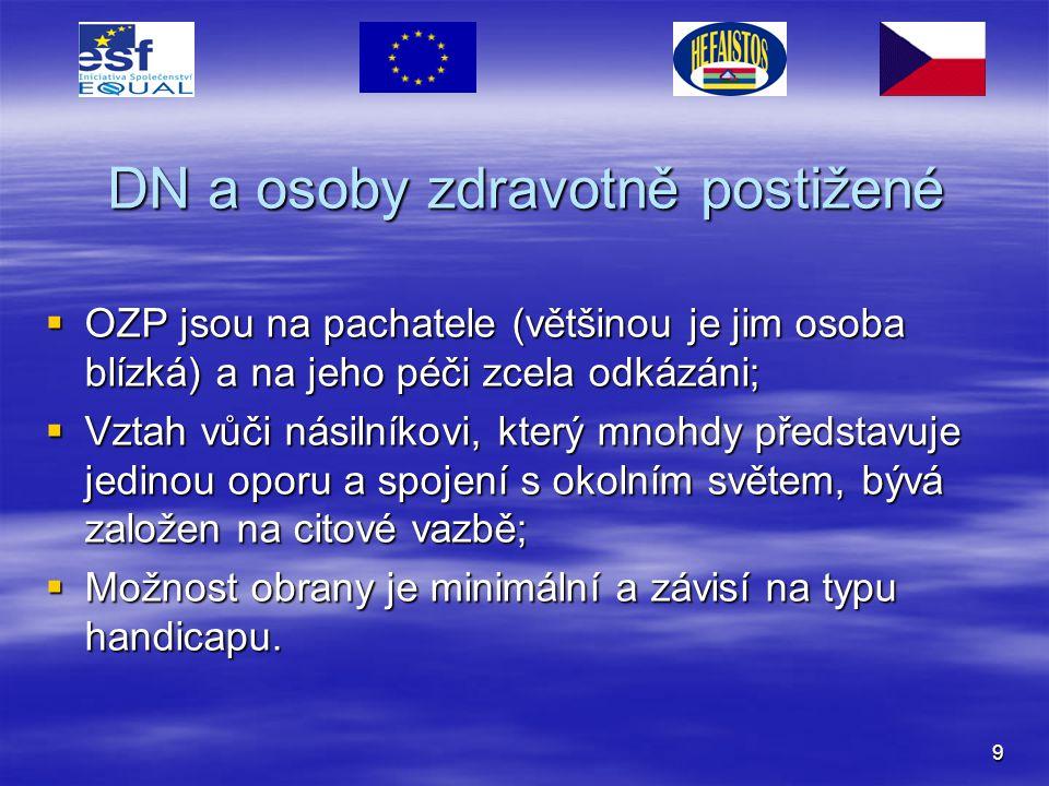 20 Zákon na ochranu před DN  Zák.č.135/2006 Sb.schválený 14.