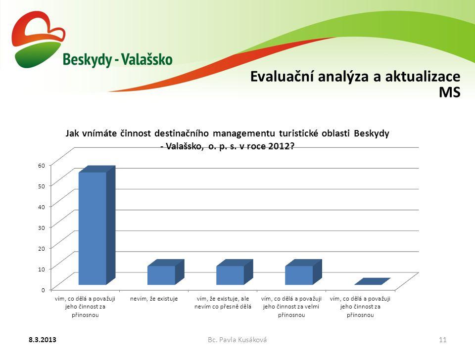 Evaluační analýza a aktualizace MS 8.3.2013Bc. Pavla Kusáková11