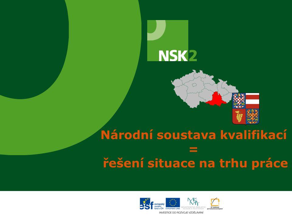 Národní soustava kvalifikací = řešení situace na trhu práce