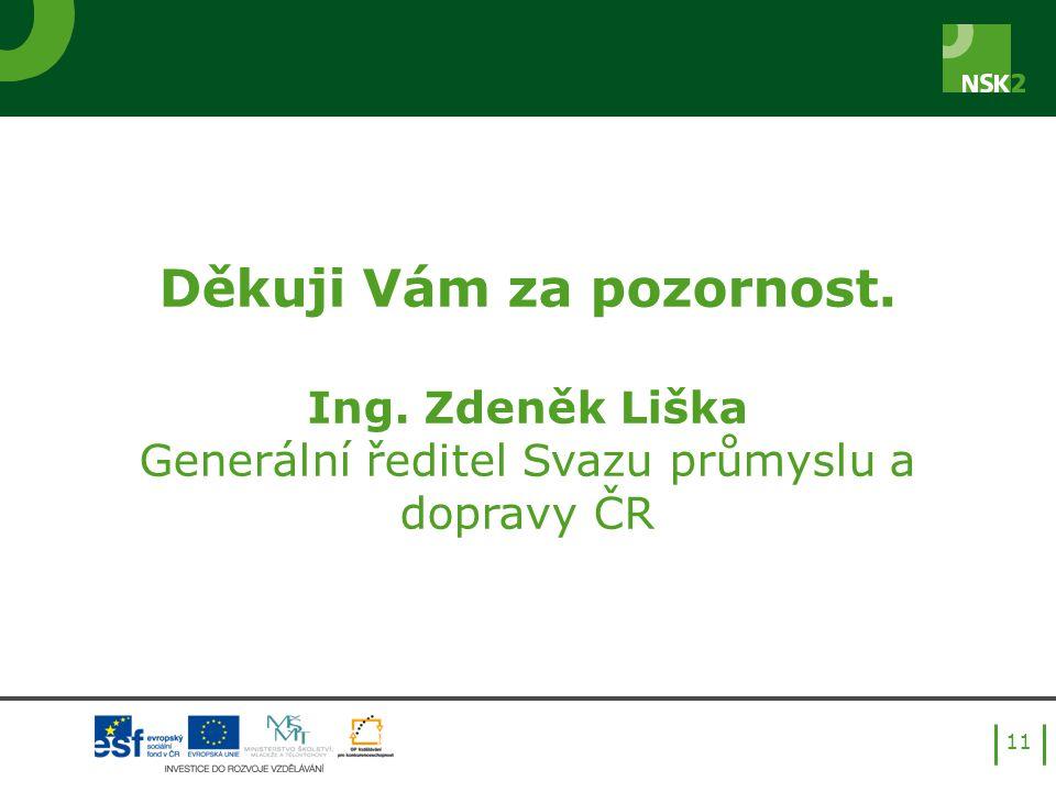 Děkuji Vám za pozornost. Ing. Zdeněk Liška Generální ředitel Svazu průmyslu a dopravy ČR 11