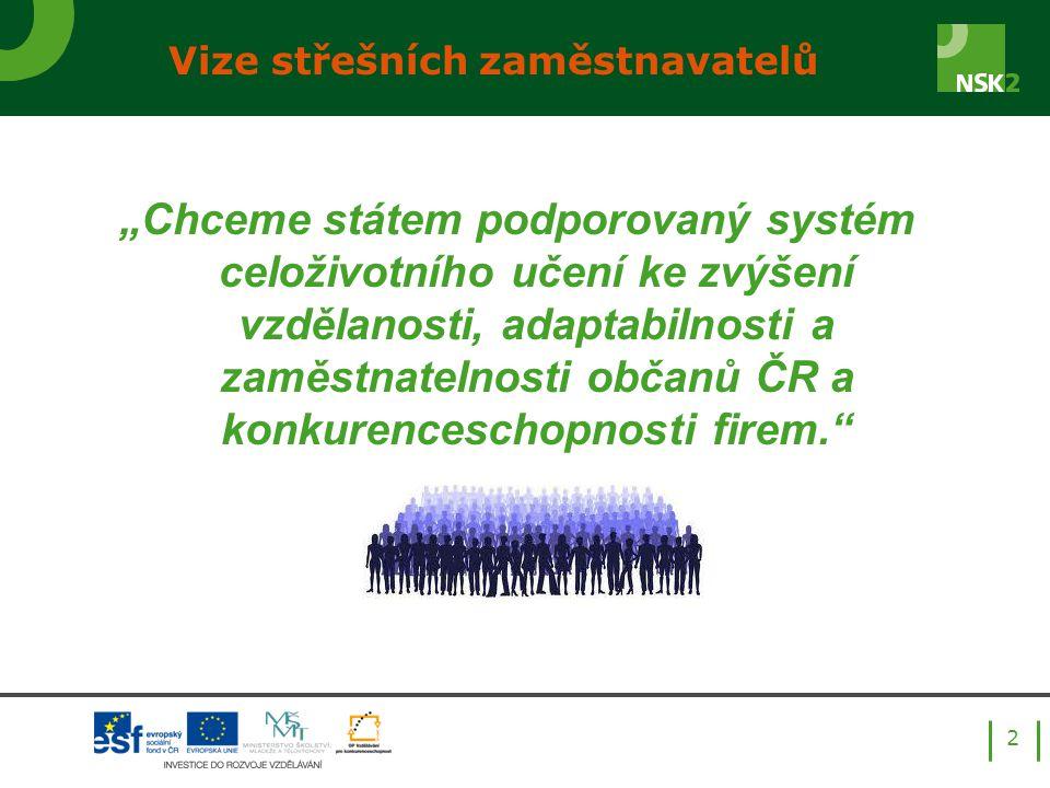 """2 Vize střešních zaměstnavatelů """"Chceme státem podporovaný systém celoživotního učení ke zvýšení vzdělanosti, adaptabilnosti a zaměstnatelnosti občanů ČR a konkurenceschopnosti firem."""