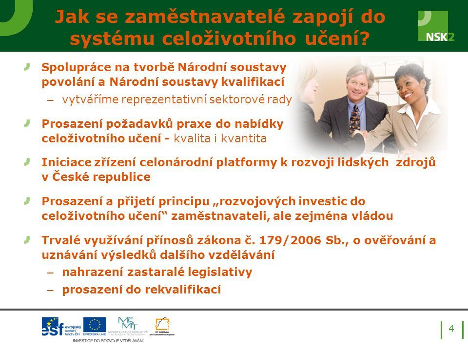"""4 Spolupráce na tvorbě Národní soustavy povolání a Národní soustavy kvalifikací – vytváříme reprezentativní sektorové rady Prosazení požadavků praxe do nabídky celoživotního učení - kvalita i kvantita Iniciace zřízení celonárodní platformy k rozvoji lidských zdrojů v České republice Prosazení a přijetí principu """"rozvojových investic do celoživotního učení zaměstnavateli, ale zejména vládou Trvalé využívání přínosů zákona č."""