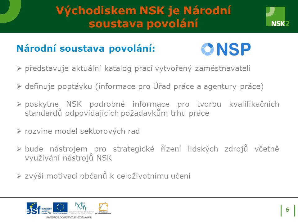 6 Východiskem NSK je Národní soustava povolání Národní soustava povolání:  představuje aktuální katalog prací vytvořený zaměstnavateli  definuje poptávku (informace pro Úřad práce a agentury práce)  poskytne NSK podrobné informace pro tvorbu kvalifikačních standardů odpovídajících požadavkům trhu práce  rozvine model sektorových rad  bude nástrojem pro strategické řízení lidských zdrojů včetně využívání nástrojů NSK  zvýší motivaci občanů k celoživotnímu učení