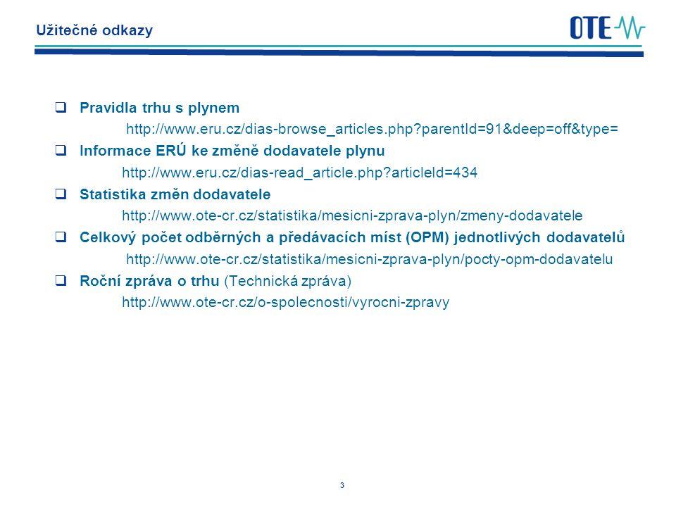 3 Užitečné odkazy  Pravidla trhu s plynem http://www.eru.cz/dias-browse_articles.php parentId=91&deep=off&type=  Informace ERÚ ke změně dodavatele plynu http://www.eru.cz/dias-read_article.php articleId=434  Statistika změn dodavatele http://www.ote-cr.cz/statistika/mesicni-zprava-plyn/zmeny-dodavatele  Celkový počet odběrných a předávacích míst (OPM) jednotlivých dodavatelů http://www.ote-cr.cz/statistika/mesicni-zprava-plyn/pocty-opm-dodavatelu  Roční zpráva o trhu (Technická zpráva) http://www.ote-cr.cz/o-spolecnosti/vyrocni-zpravy