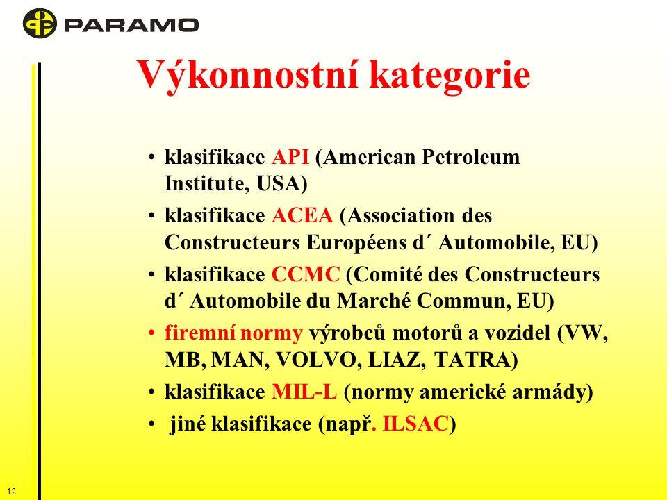 12 Výkonnostní kategorie klasifikace API (American Petroleum Institute, USA) klasifikace ACEA (Association des Constructeurs Européens d´ Automobile, EU) klasifikace CCMC (Comité des Constructeurs d´ Automobile du Marché Commun, EU) firemní normy výrobců motorů a vozidel (VW, MB, MAN, VOLVO, LIAZ, TATRA) klasifikace MIL-L (normy americké armády) jiné klasifikace (např.