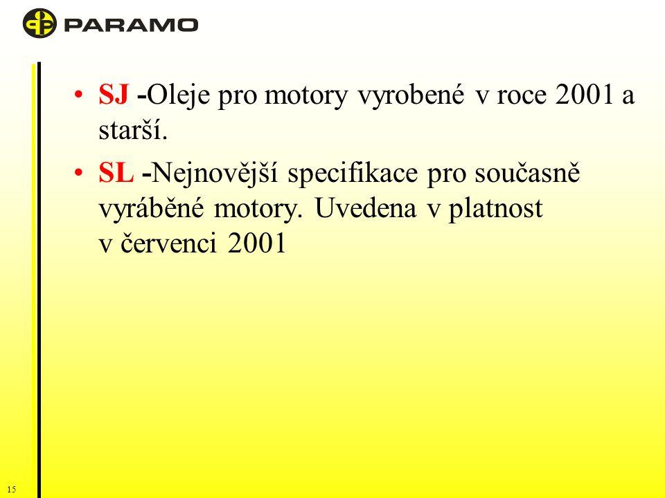 14 SF - Oleje pro vysoce namáhané motory vyrobené v letech 1980 – 1988. SG - Oleje pro motory vyrobené v letech 1988 – 1993, které splňují nejpřísnějš