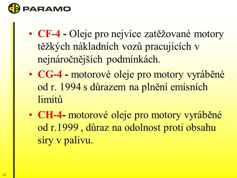 17 CD II - Oleje pro dvoutaktní motory. CE -Oleje pro výkonné, vysoce zatěžované, rychloběžné, přeplňované motory vyrobené po roce 1983. CF - Nahrazuj