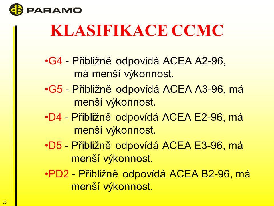 25 KLASIFIKACE CCMC G4 - Přibližně odpovídá ACEA A2-96, má menší výkonnost.