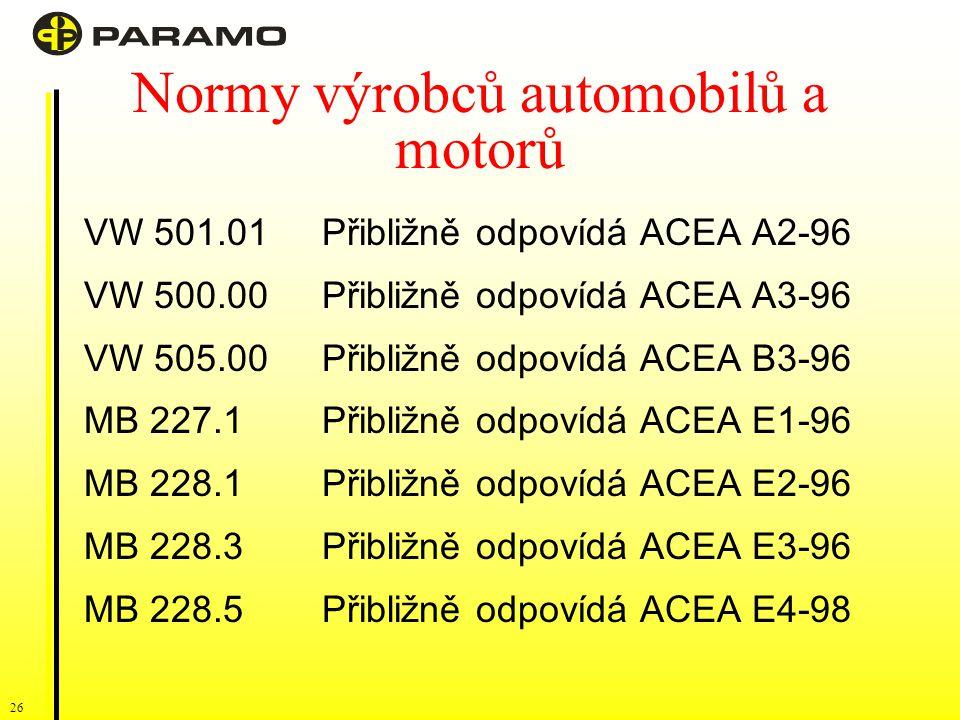 26 Normy výrobců automobilů a motorů VW 501.01Přibližně odpovídá ACEA A2-96 VW 500.00Přibližně odpovídá ACEA A3-96 VW 505.00Přibližně odpovídá ACEA B3-96 MB 227.1Přibližně odpovídá ACEA E1-96 MB 228.1Přibližně odpovídá ACEA E2-96 MB 228.3Přibližně odpovídá ACEA E3-96 MB 228.5Přibližně odpovídá ACEA E4-98