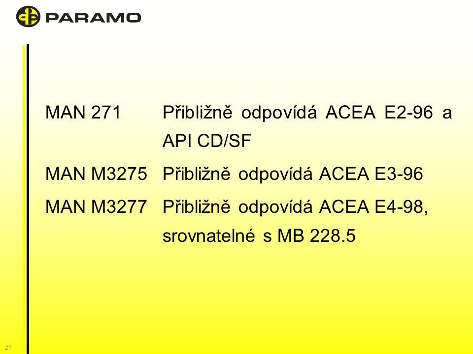 27 MAN 271Přibližně odpovídá ACEA E2-96 a API CD/SF MAN M3275Přibližně odpovídá ACEA E3-96 MAN M3277Přibližně odpovídá ACEA E4-98, srovnatelné s MB 228.5