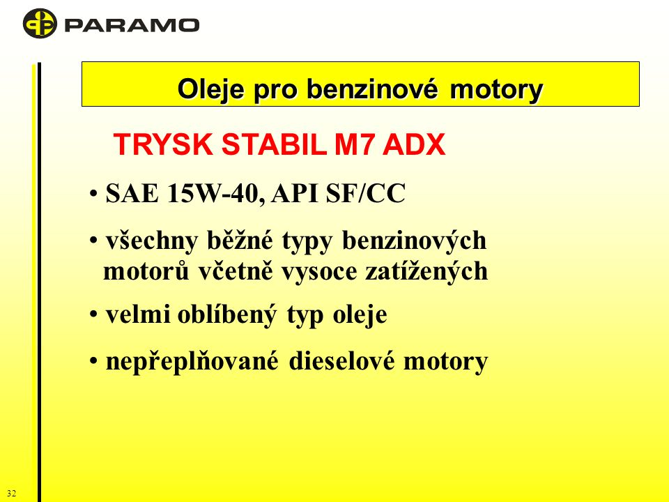 32 Oleje pro benzinové motory TRYSK STABIL M7 ADX SAE 15W-40, API SF/CC všechny běžné typy benzinových motorů včetně vysoce zatížených velmi oblíbený typ oleje nepřeplňované dieselové motory