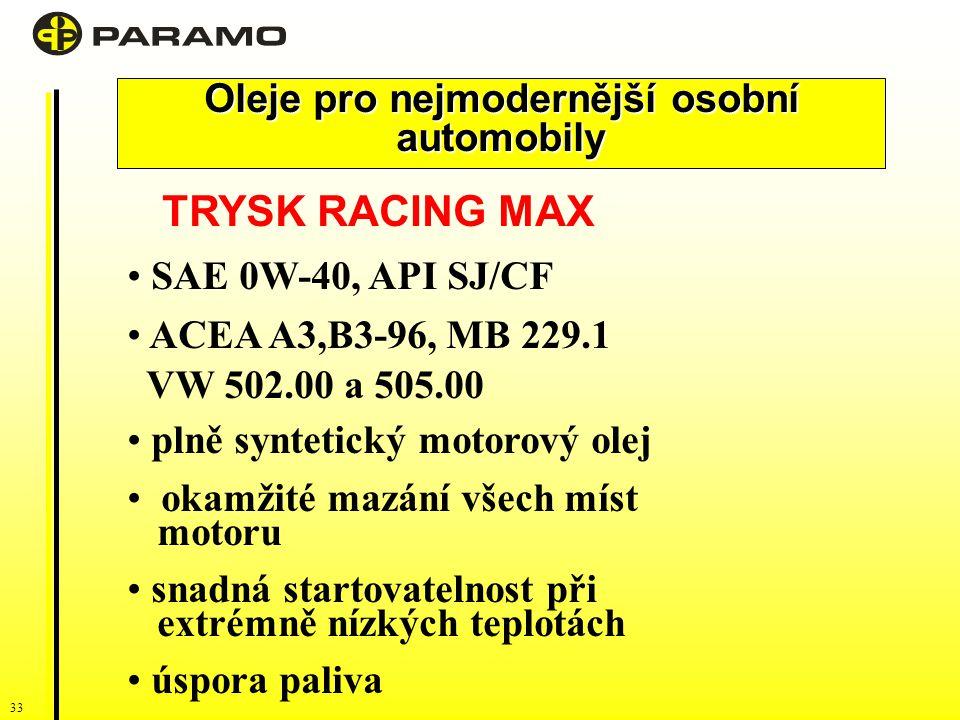33 Oleje pro nejmodernější osobní automobily TRYSK RACING MAX SAE 0W-40, API SJ/CF ACEA A3,B3-96, MB 229.1 VW 502.00 a 505.00 plně syntetický motorový olej okamžité mazání všech míst motoru snadná startovatelnost při extrémně nízkých teplotách úspora paliva