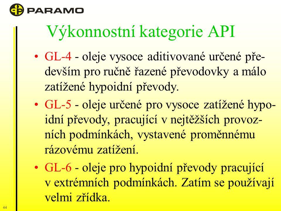 44 Výkonnostní kategorie API GL-4 - oleje vysoce aditivované určené pře- devším pro ručně řazené převodovky a málo zatížené hypoidní převody.