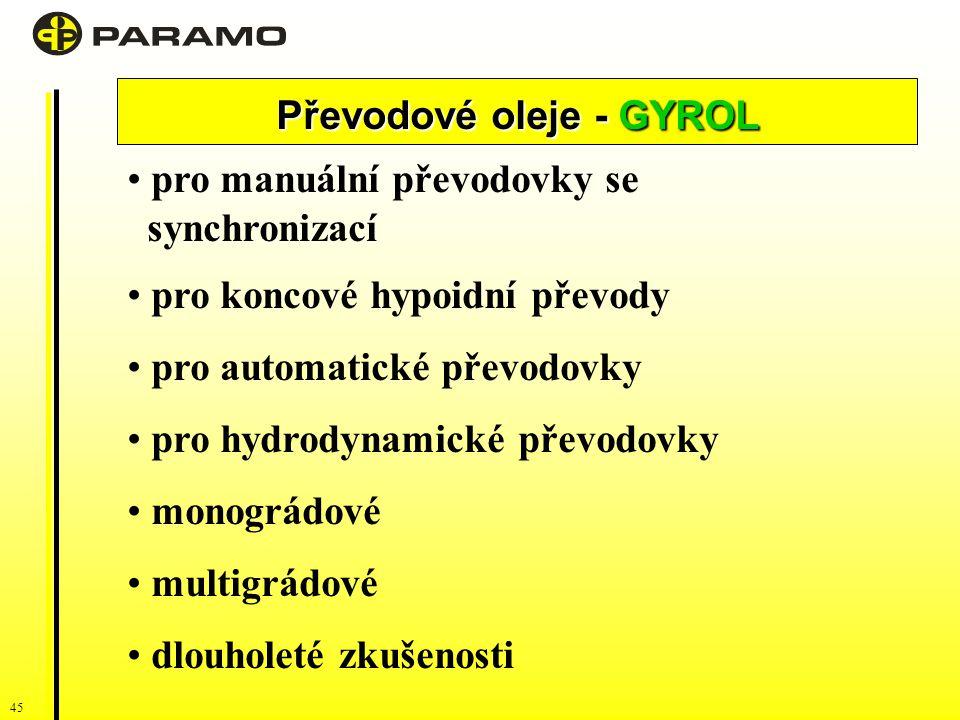 45 Převodové oleje - GYROL pro manuální převodovky se synchronizací pro koncové hypoidní převody pro automatické převodovky pro hydrodynamické převodovky monográdové multigrádové dlouholeté zkušenosti