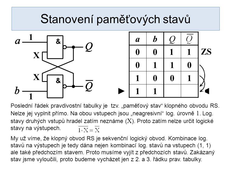 S tanovení paměťových stavů abQ 00 0110 1001 11 Poslední řádek pravdivostní tabulky je tzv.