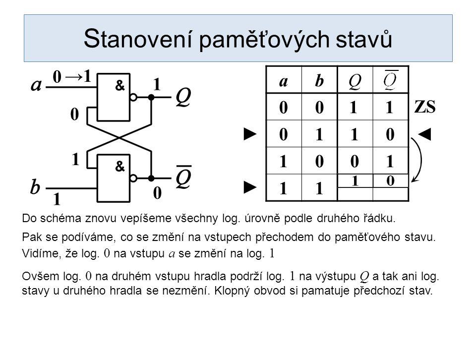 0 S tanovení paměťových stavů abQ 00 0110 1001 11 Do schéma znovu vepíšeme všechny log.