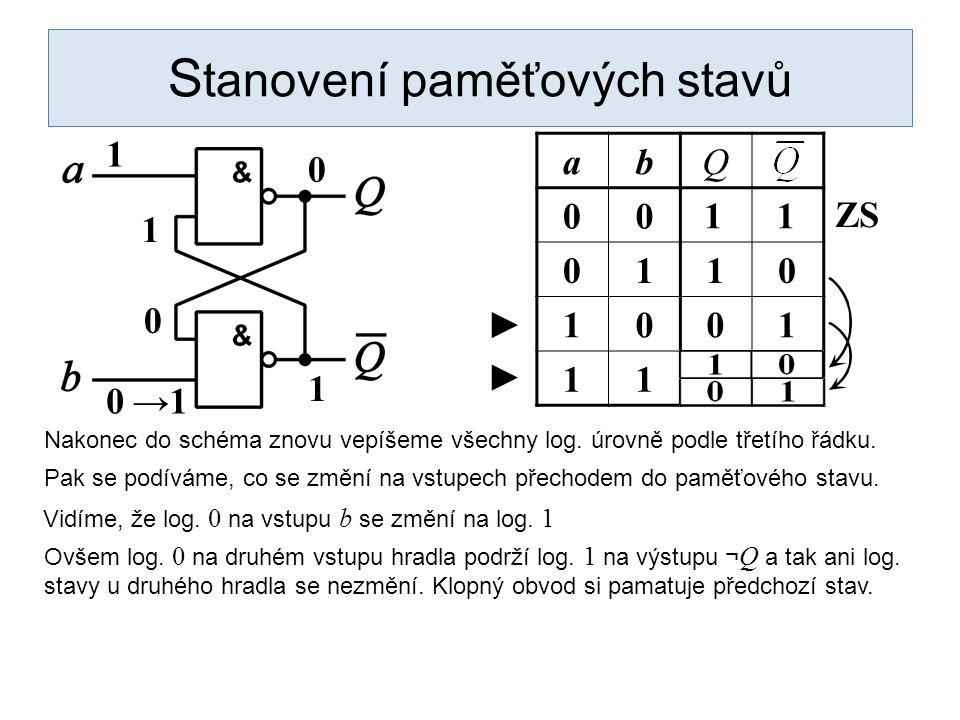 1 S tanovení paměťových stavů abQ 00 0110 1001 11 Nakonec do schéma znovu vepíšeme všechny log.