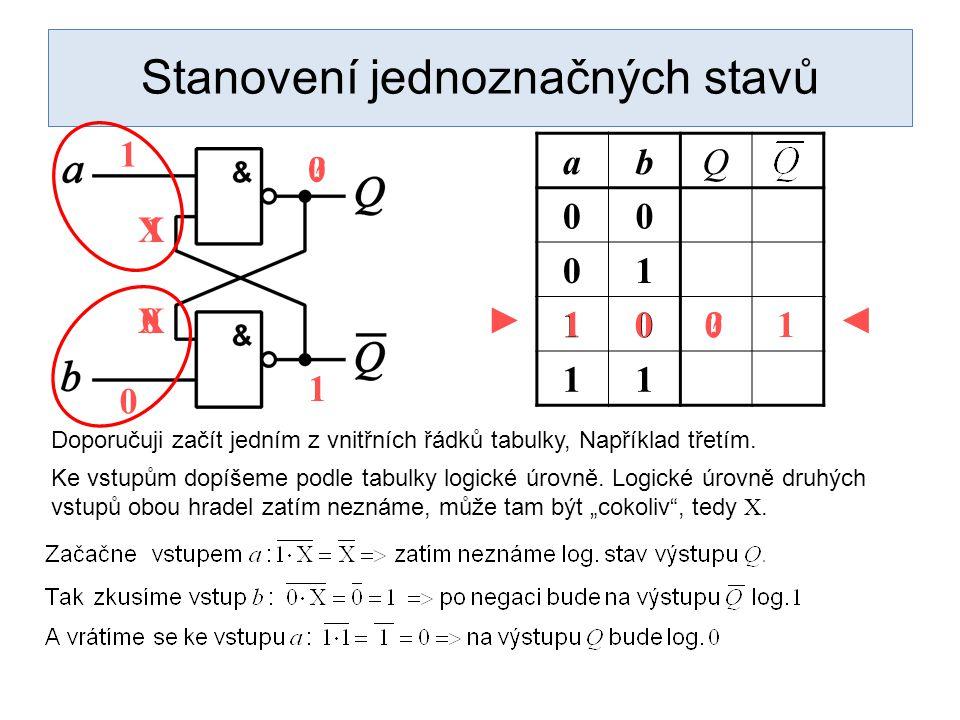 0? Stanovení jednoznačných stavů abQ 00 01 10 11 Doporučuji začít jedním z vnitřních řádků tabulky, Například třetím. ? 0 1 1 1 1 0 0 ◄►X X Ke vstupům