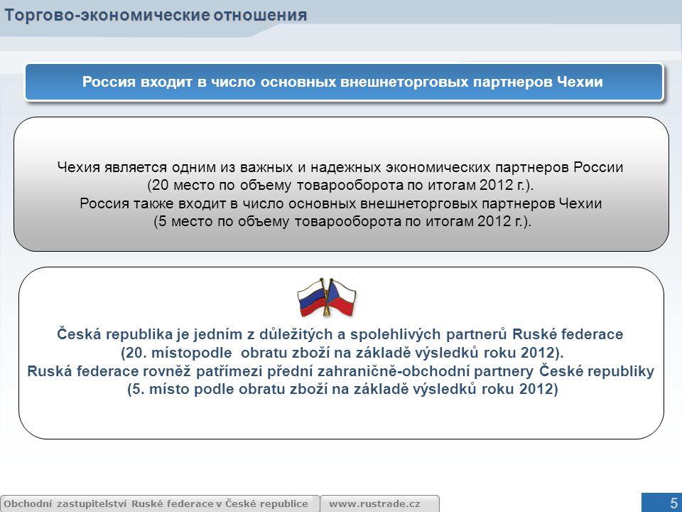 www.rustrade.czObchodní zastupitelství Ruské federace v České republice Торгово-экономические отношения Чехия является одним из важных и надежных экон