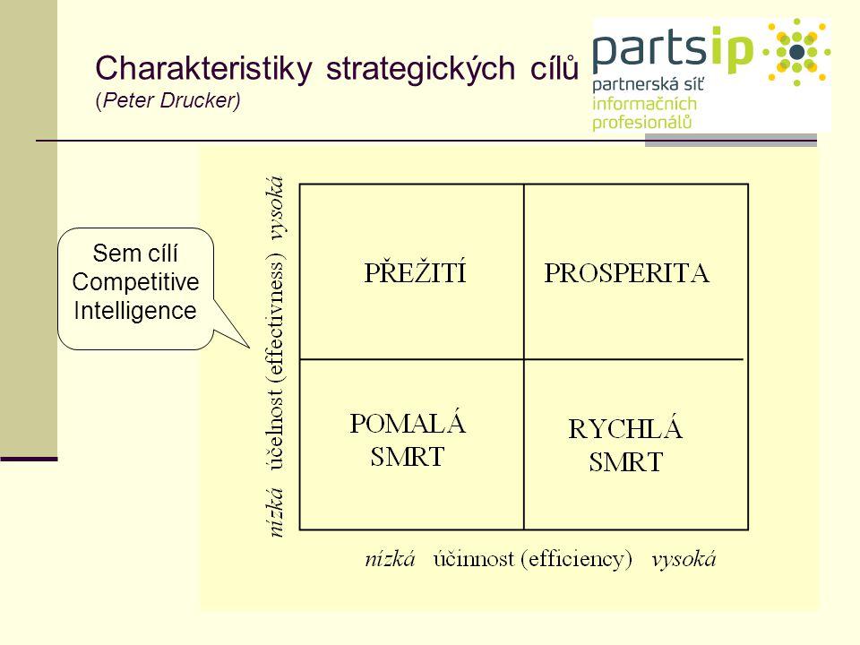 11 Charakteristiky strategických cílů (Peter Drucker) Sem cílí Competitive Intelligence