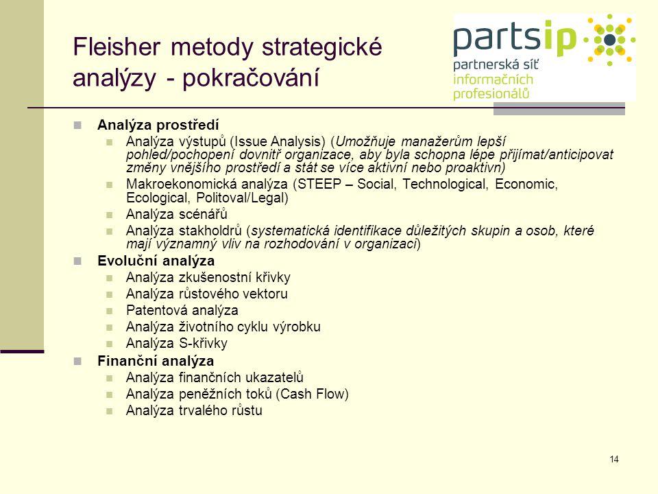 14 Fleisher metody strategické analýzy - pokračování Analýza prostředí Analýza výstupů (Issue Analysis) (Umožňuje manažerům lepší pohled/pochopení dov