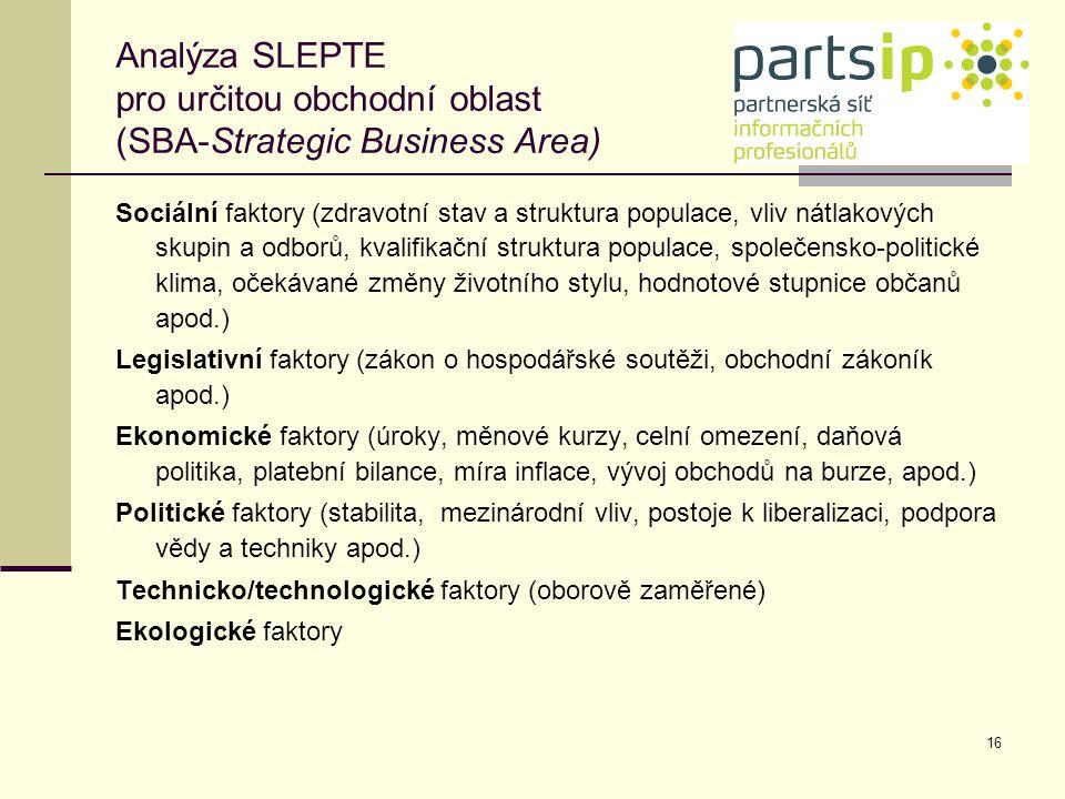 16 Analýza SLEPTE pro určitou obchodní oblast (SBA-Strategic Business Area) Sociální faktory (zdravotní stav a struktura populace, vliv nátlakových sk