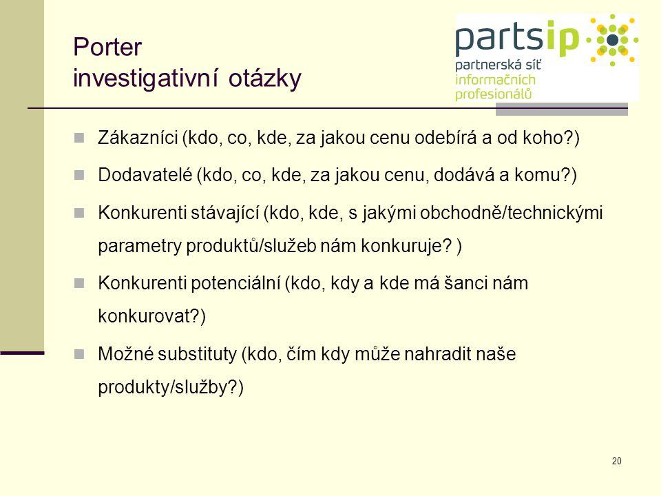 20 Porter investigativní otázky Zákazníci (kdo, co, kde, za jakou cenu odebírá a od koho?) Dodavatelé (kdo, co, kde, za jakou cenu, dodává a komu?) Ko