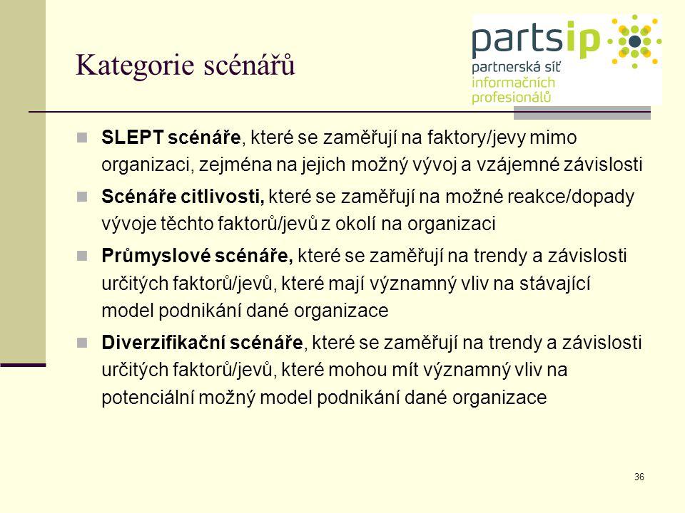 36 Kategorie scénářů SLEPT scénáře, které se zaměřují na faktory/jevy mimo organizaci, zejména na jejich možný vývoj a vzájemné závislosti Scénáře cit
