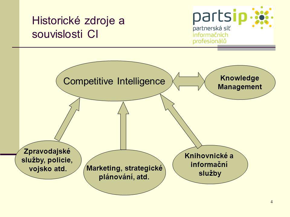 4 Historické zdroje a souvislosti CI Knihovnické a informační služby Marketing, strategické plánování, atd. Competitive Intelligence Zpravodajské služ