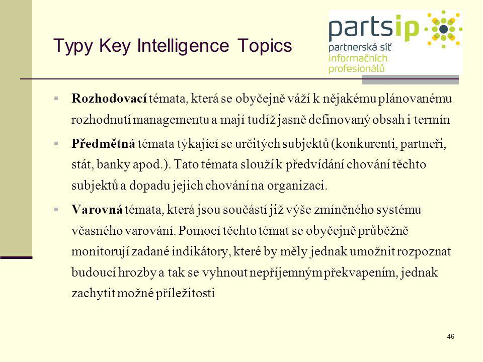 46 Typy Key Intelligence Topics  Rozhodovací témata, která se obyčejně váží k nějakému plánovanému rozhodnutí managementu a mají tudíž jasně definova