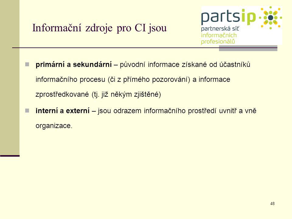 48 Informační zdroje pro CI jsou primární a sekundární – původní informace získané od účastníků informačního procesu (či z přímého pozorování) a infor
