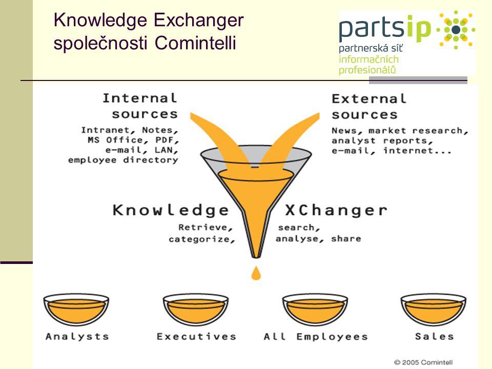 49 Knowledge Exchanger společnosti Comintelli