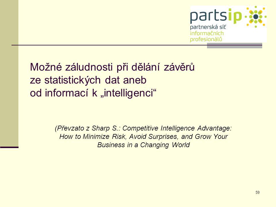 """59 Možné záludnosti při dělání závěrů ze statistických dat aneb od informací k """"intelligenci"""" (Převzato z Sharp S.: Competitive Intelligence Advantage"""