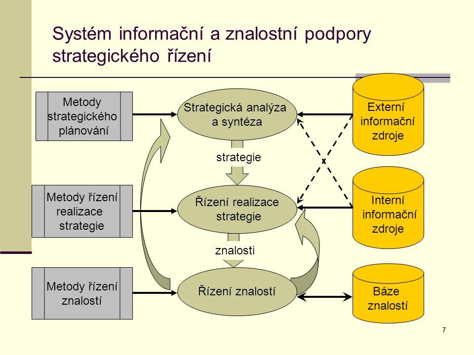 88 Efektivnost znalostního CI ovlivňují zejména Zkušenosti a odborné znalosti znalostního pracovníka (ty jsou rozhodující pro efektivnost celého systému) Kvalita (relevance) informačních zdrojů Kvalita SW nástrojů (funkčnost) pro práci se znalostní a poznatkovou bází Kvalita webového rozhranní (znalostního portálu) z hlediska snadnosti ovládání (intuitivnosti) a flexibility z hlediska neustále se měnících potřeb uživatelů A v neposlední řadě je to schopnost uživatelů znalostního systému formulovat své požadavky na znalostní systém a schopnost využít získané znalosti pro efektivní rozhodování 88