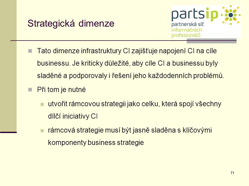 71 Strategická dimenze Tato dimenze infrastruktury CI zajišťuje napojení CI na cíle businessu. Je kriticky důležité, aby cíle CI a businessu byly slad