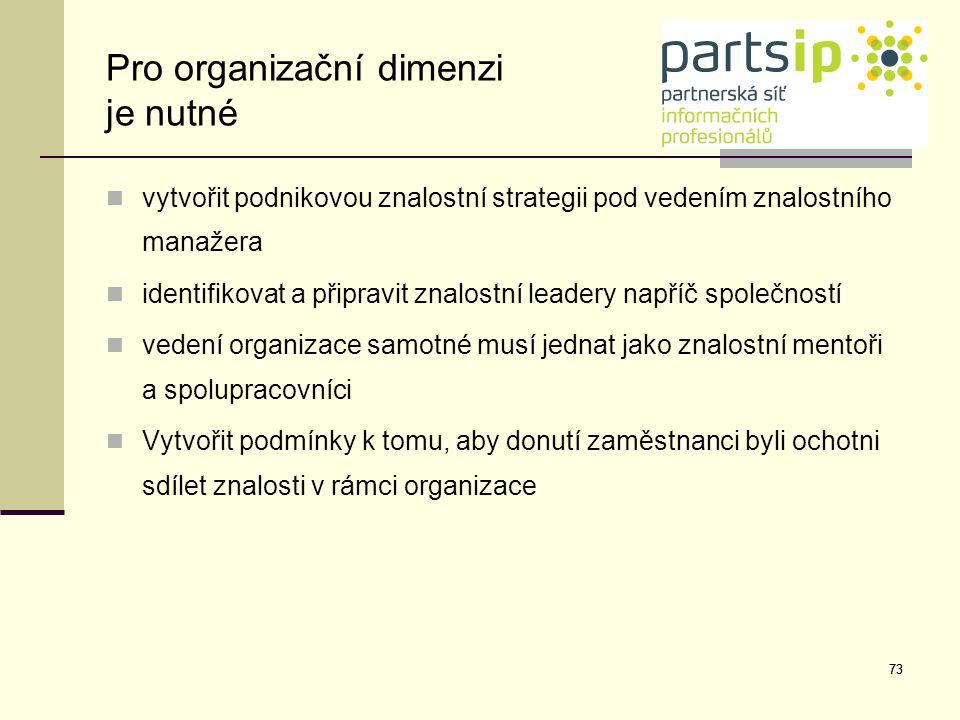 73 Pro organizační dimenzi je nutné vytvořit podnikovou znalostní strategii pod vedením znalostního manažera identifikovat a připravit znalostní leade