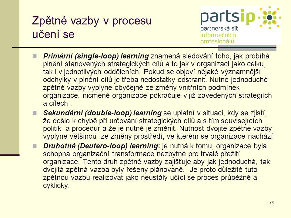 76 Zpětné vazby v procesu učení se Primární (single-loop) learning znamená sledování toho, jak probíhá plnění stanovených strategických cílů a to jak