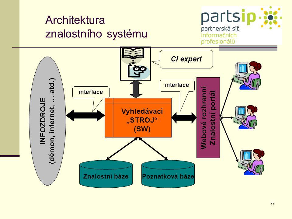 77 Architektura znalostního systému Znalostní bázePoznatková báze Webové rozhranní Znalostní portál INFOZDROJE (démon, internet, … atd.) CI expert int