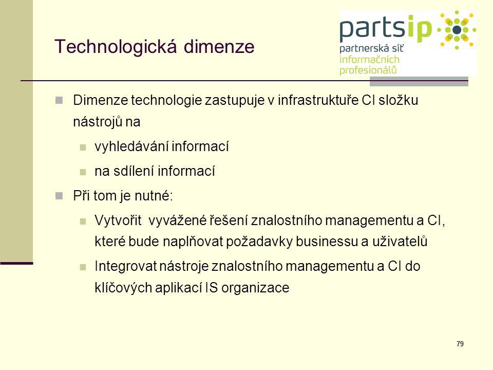 79 Technologická dimenze Dimenze technologie zastupuje v infrastruktuře CI složku nástrojů na vyhledávání informací na sdílení informací Při tom je nu