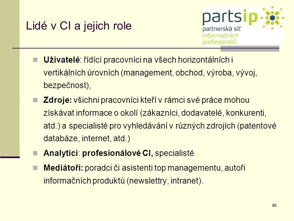80 Lidé v CI a jejich role Uživatelé: řídící pracovníci na všech horizontálních i vertikálních úrovních (management, obchod, výroba, vývoj, bezpečnost