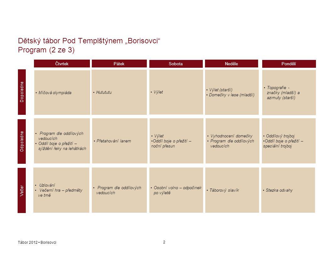"""Tábor 2012 Borisovci Dětský tábor Pod Templštýnem """"Borisovci"""" Program (2 ze 3) 2 Večer Odpoledne Dopoledne Sobota Neděle Pondělí Výlet Výlet (starší)"""