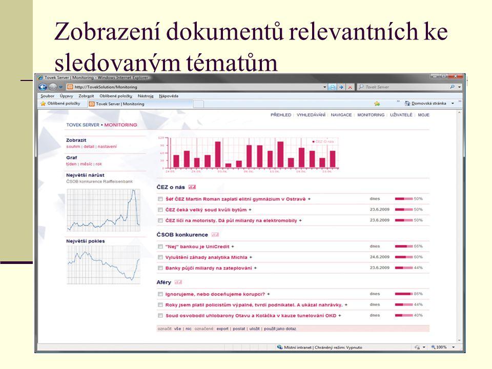 Zobrazení dokumentů relevantních ke sledovaným tématům